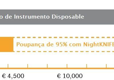NightKnife Poupanca