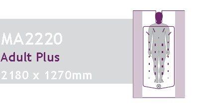 37C-MA2220